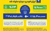 اینفوگرافی ایران خودرو تولدی دوباره